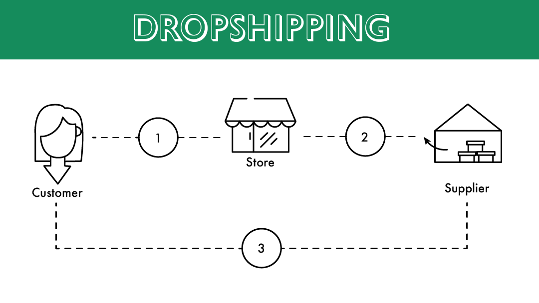 quit-dropshipping