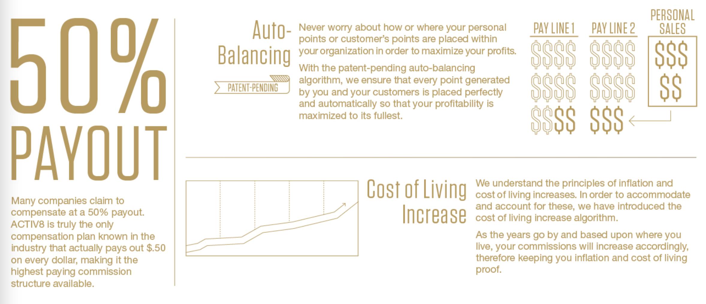 top-10-mlm-best-compensation-plan
